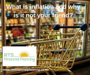What is inflation represented by a shopping basket